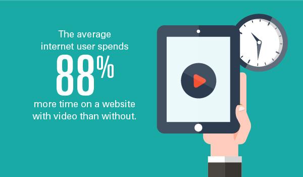 video content voor bedrijven